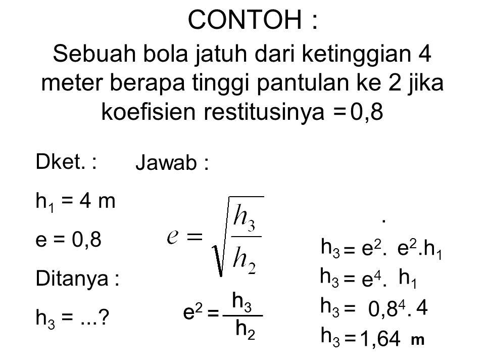 CONTOH : Sebuah bola jatuh dari ketinggian 4 meter berapa tinggi pantulan ke 2 jika koefisien restitusinya = 0,8.