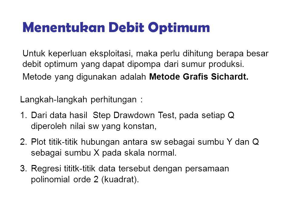 Menentukan Debit Optimum