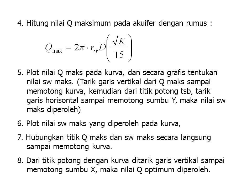 4. Hitung nilai Q maksimum pada akuifer dengan rumus :