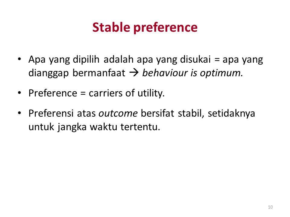 Stable preference Apa yang dipilih adalah apa yang disukai = apa yang dianggap bermanfaat  behaviour is optimum.