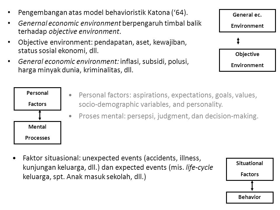 Pengembangan atas model behavioristik Katona ('64).