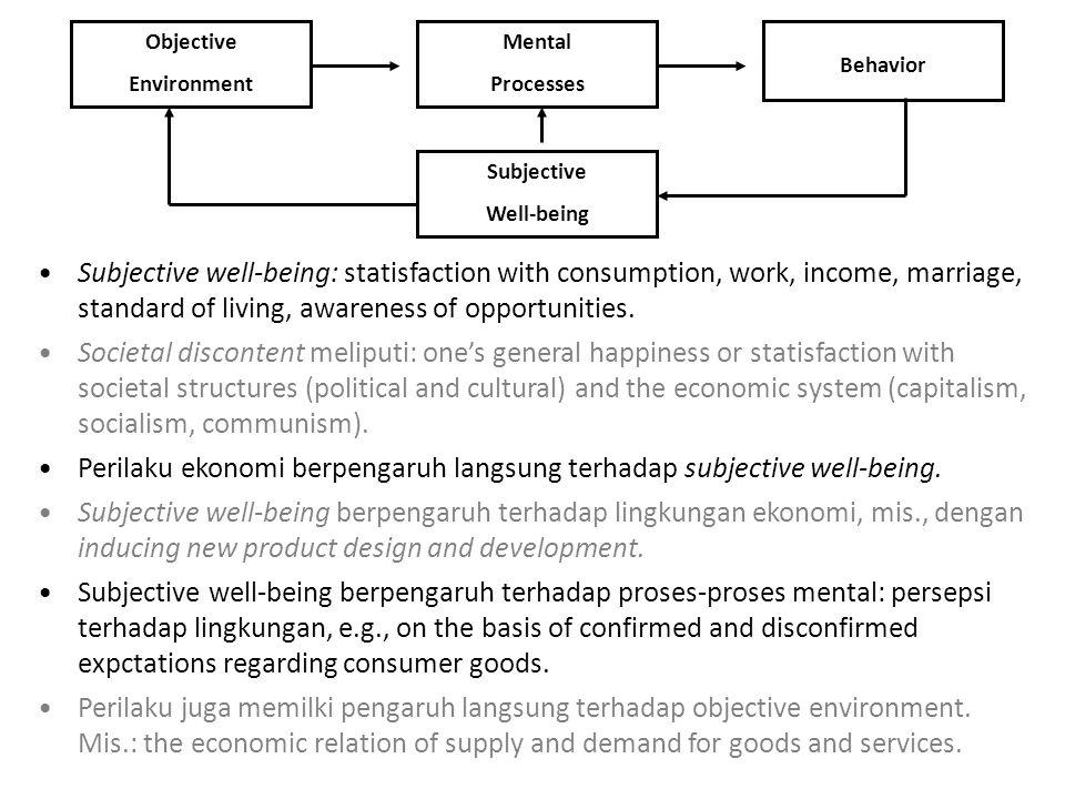 Perilaku ekonomi berpengaruh langsung terhadap subjective well-being.