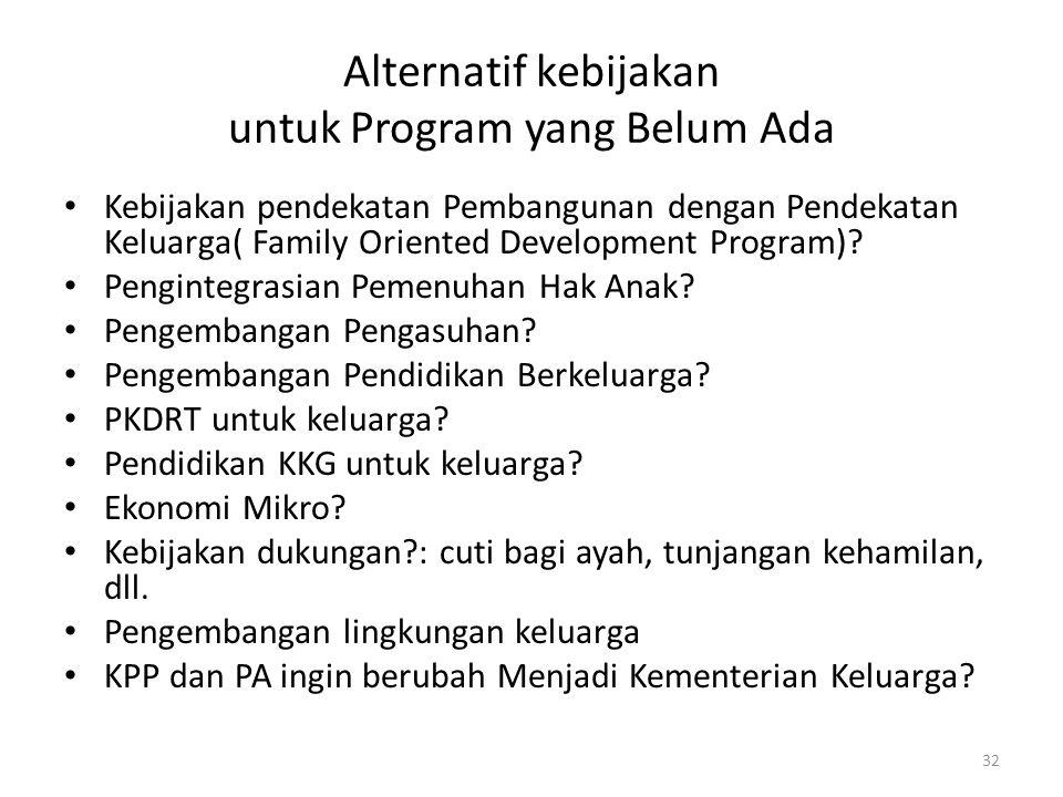Alternatif kebijakan untuk Program yang Belum Ada