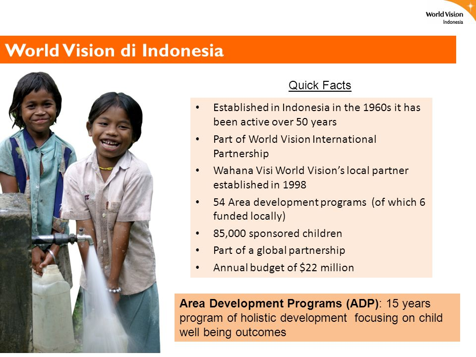 World Vision di Indonesia
