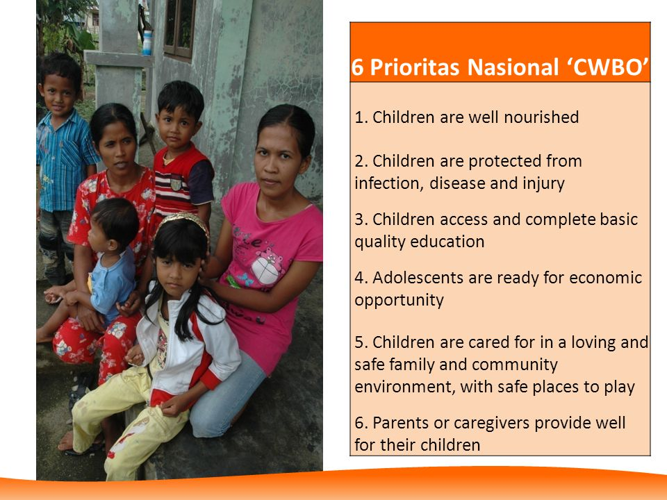 6 Prioritas Nasional 'CWBO'