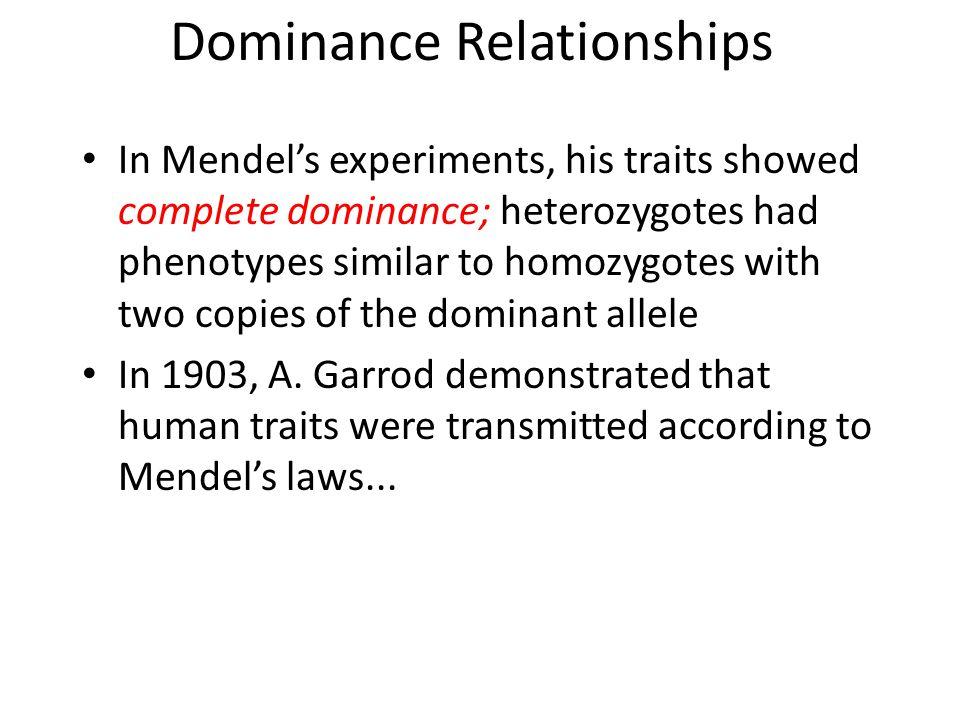 Dominance Relationships