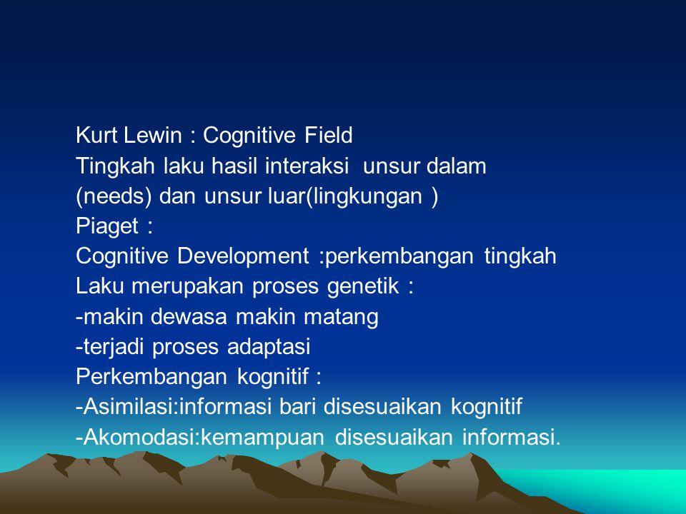 Kurt Lewin : Cognitive Field