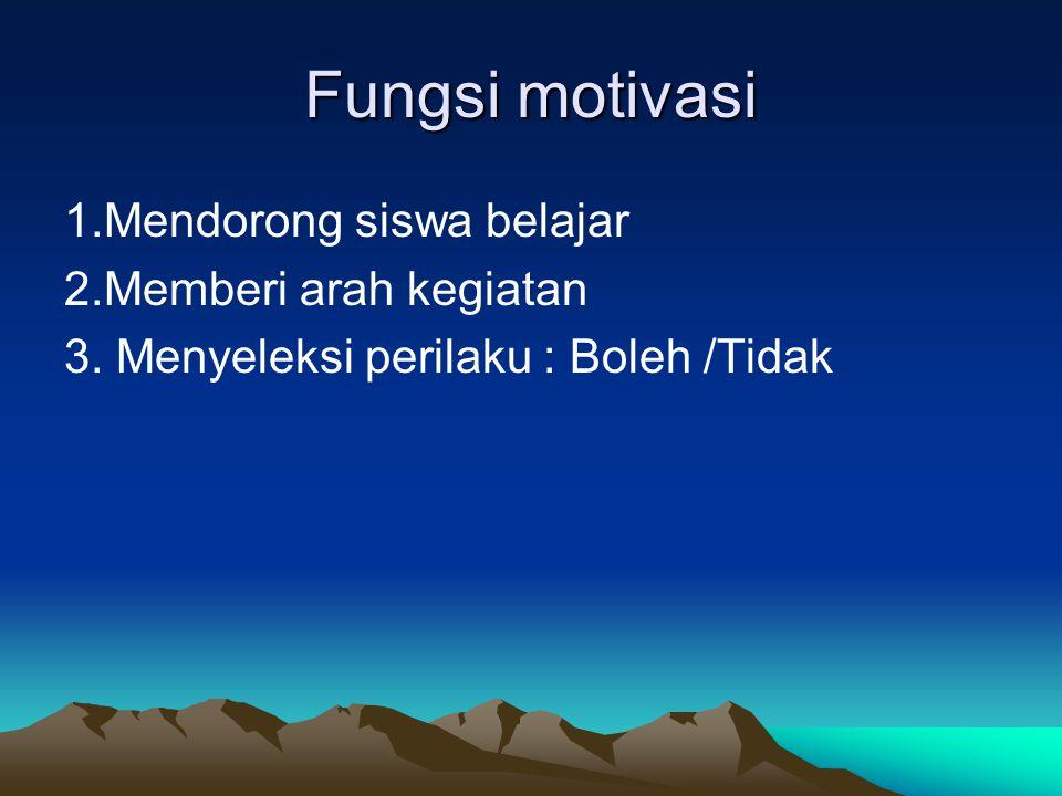 Fungsi motivasi 1.Mendorong siswa belajar 2.Memberi arah kegiatan