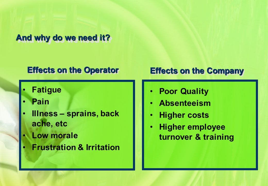And why do we need it Effects on the Operator. Effects on the Company. Fatigue. Pain. Illness – sprains, back ache, etc.