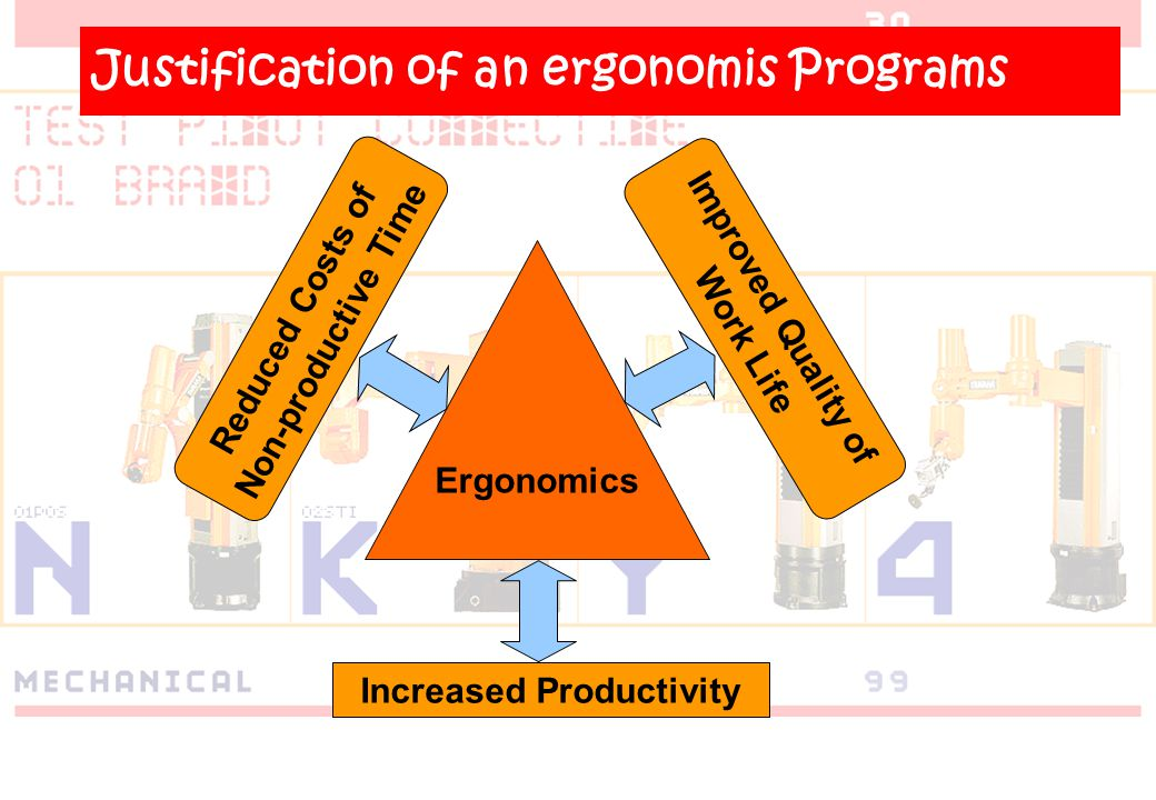 Justification of an ergonomis Programs