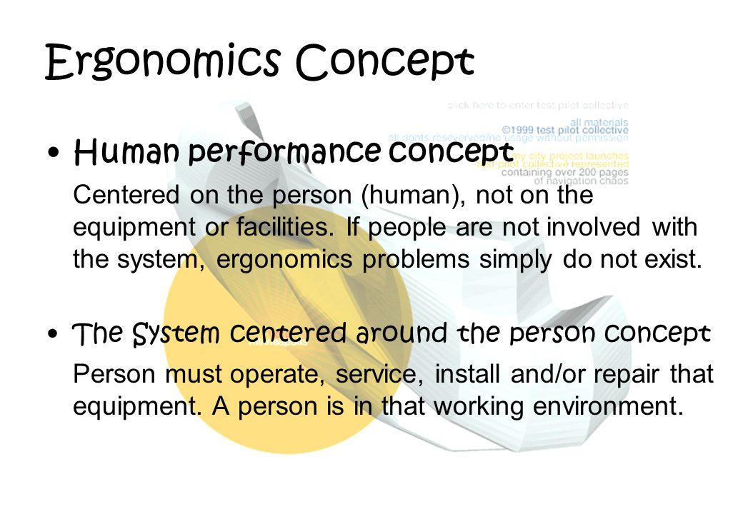Ergonomics Concept Human performance concept