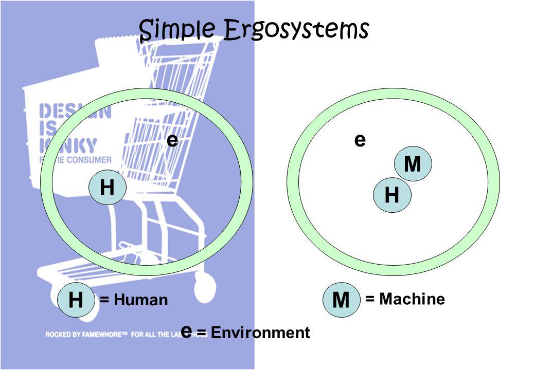 Simple Ergosystems e e M H H H M = Human = Machine e = Environment
