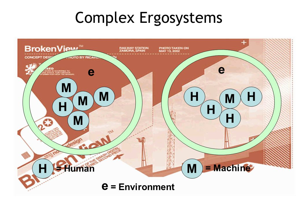 Complex Ergosystems e e M M H H M M H H H M H M e = Human = Machine