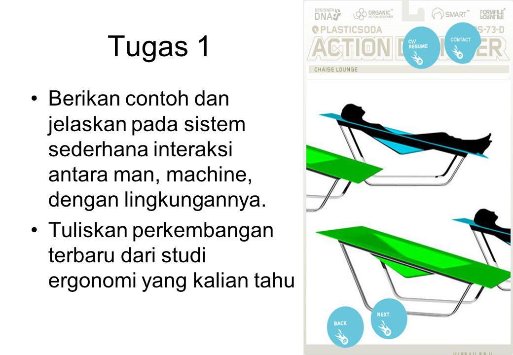 Tugas 1 Berikan contoh dan jelaskan pada sistem sederhana interaksi antara man, machine, dengan lingkungannya.