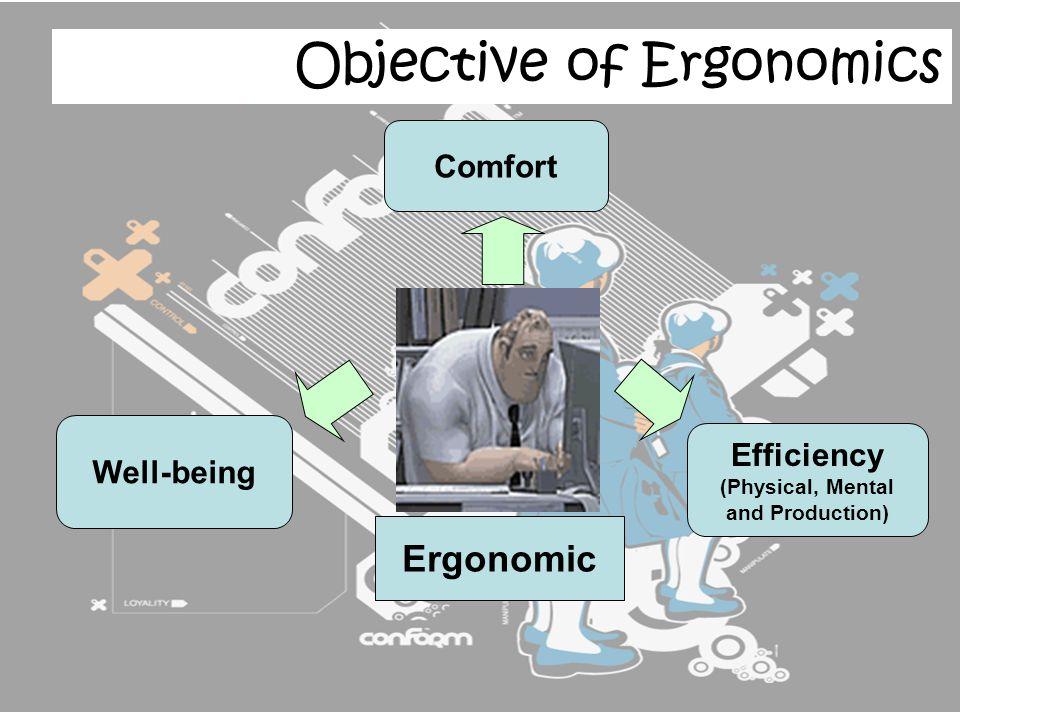 Objective of Ergonomics