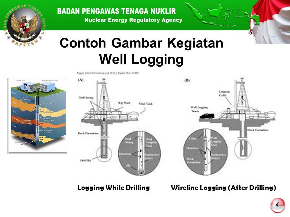 Contoh Gambar Kegiatan Well Logging