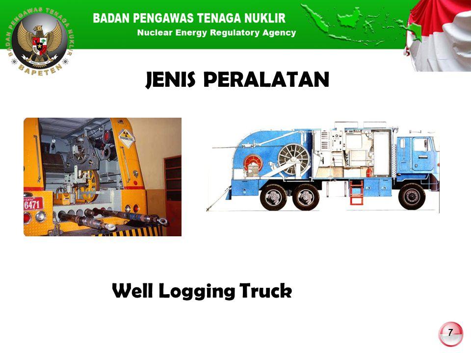 JENIS PERALATAN Well Logging Truck