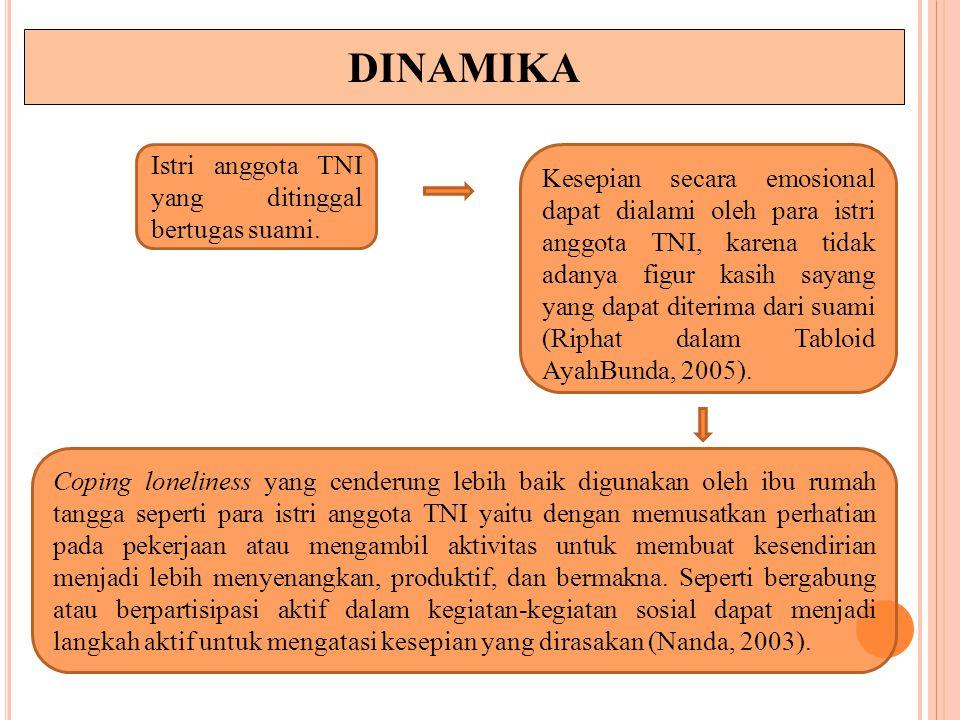 DINAMIKA Istri anggota TNI yang ditinggal bertugas suami.