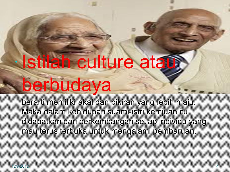 Istilah culture atau berbudaya