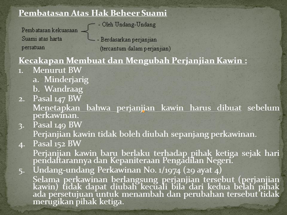 Pembatasan Atas Hak Beheer Suami
