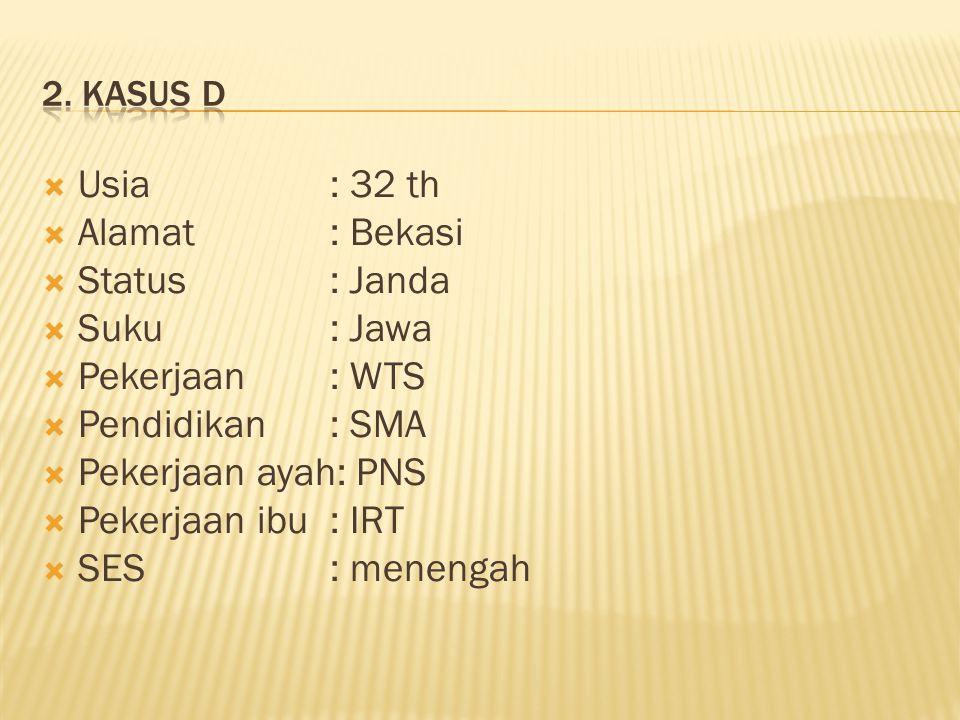 Usia : 32 th Alamat : Bekasi Status : Janda Suku : Jawa