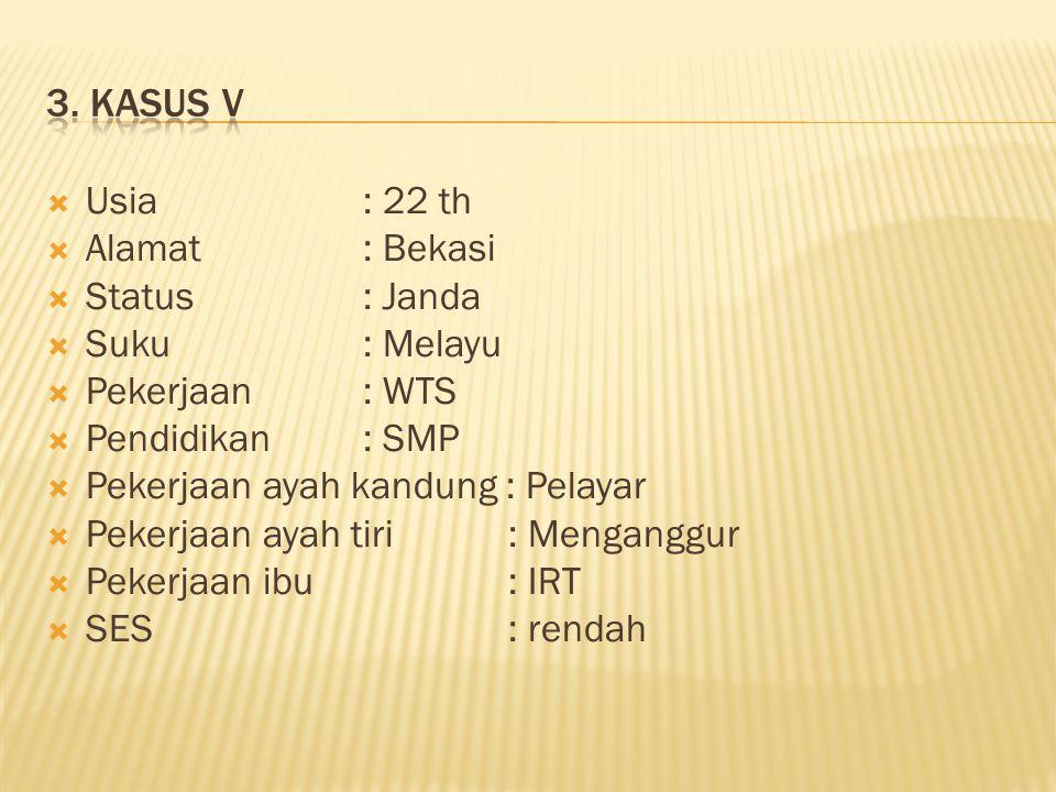 3. KASUS V Usia : 22 th Alamat : Bekasi Status : Janda Suku : Melayu