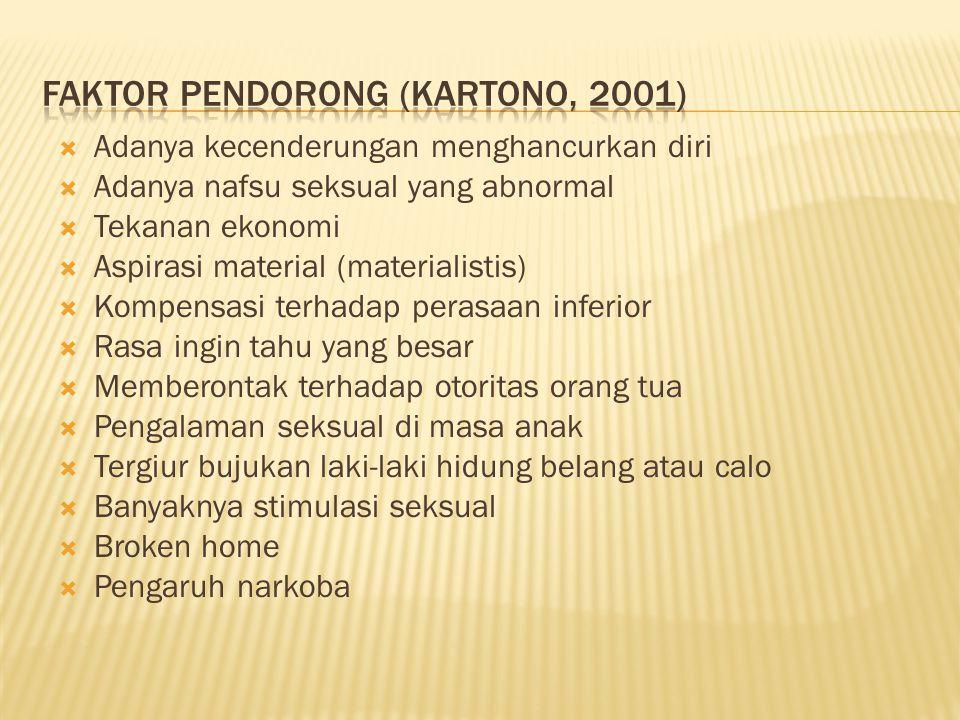 FAKTOR PENDORONG (Kartono, 2001)