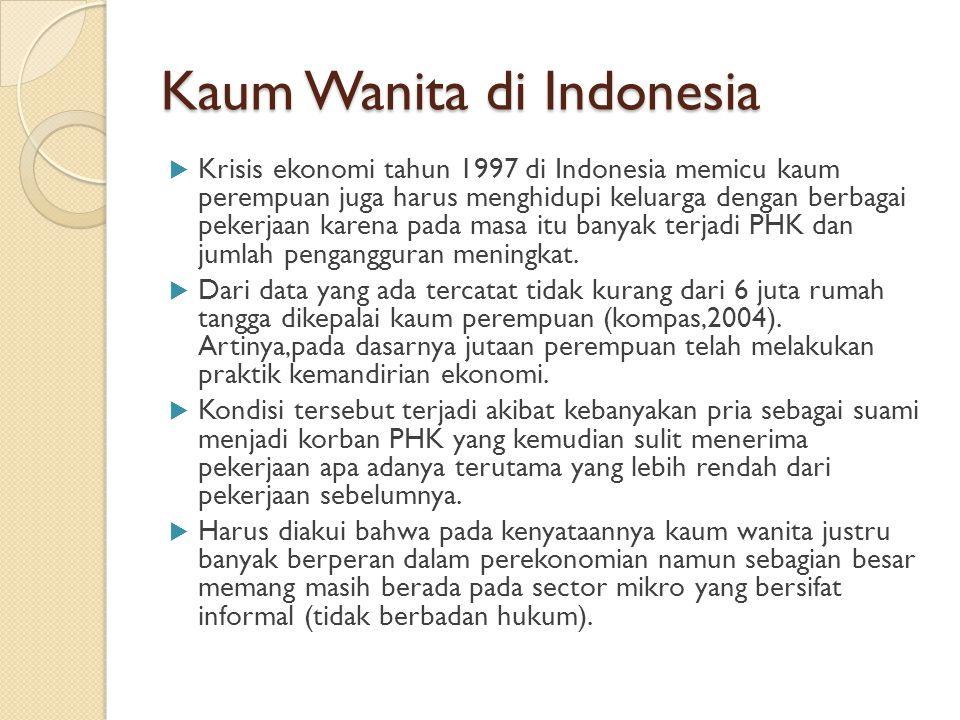 Kaum Wanita di Indonesia