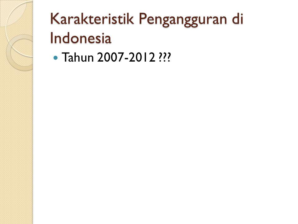 Karakteristik Pengangguran di Indonesia