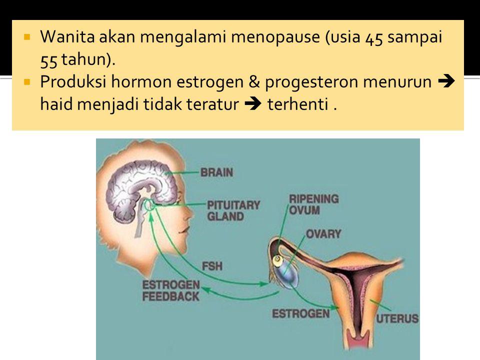 Wanita akan mengalami menopause (usia 45 sampai 55 tahun).