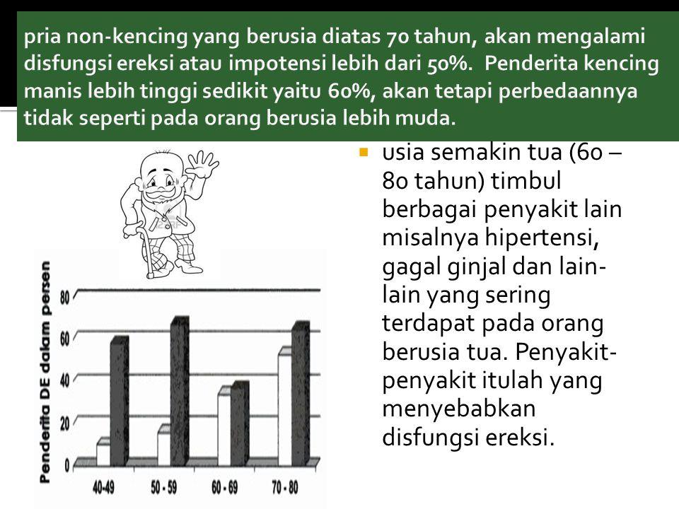 pria non-kencing yang berusia diatas 70 tahun, akan mengalami disfungsi ereksi atau impotensi lebih dari 50%. Penderita kencing manis lebih tinggi sedikit yaitu 60%, akan tetapi perbedaannya tidak seperti pada orang berusia lebih muda.