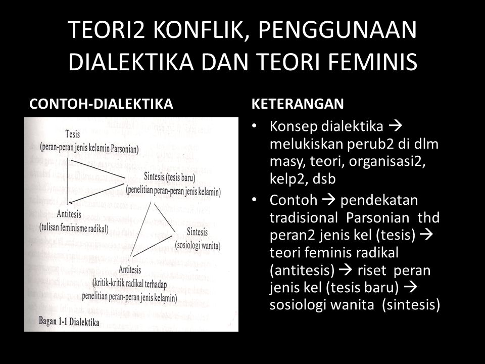 TEORI2 KONFLIK, PENGGUNAAN DIALEKTIKA DAN TEORI FEMINIS