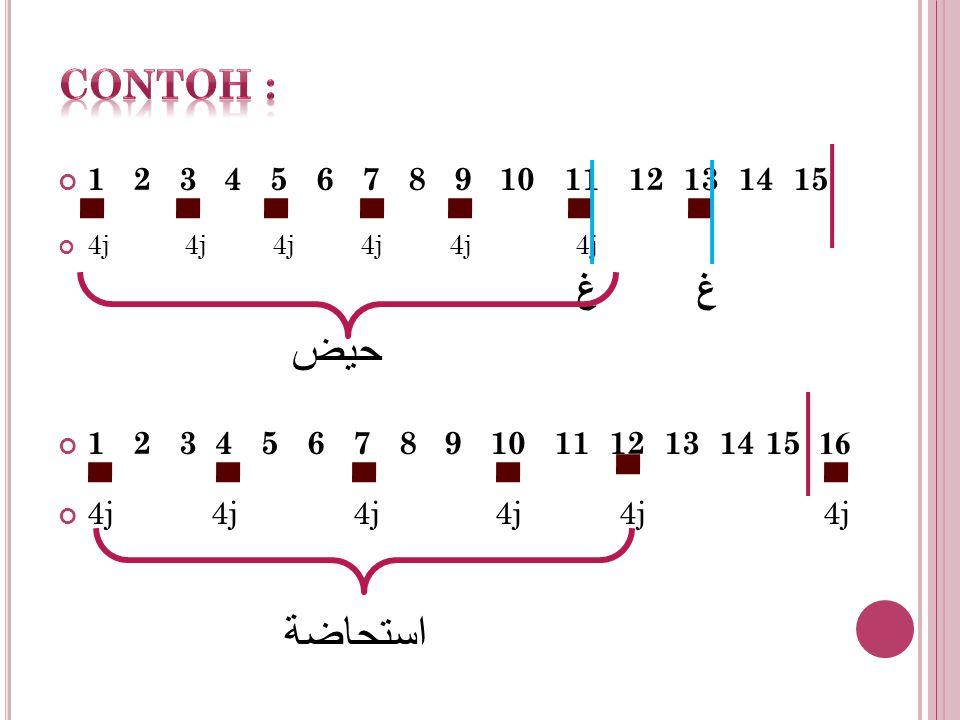 Contoh : 1 2 3 4 5 6 7 8 9 10 11 12 13 14 15. 4j 4j 4j 4j 4j 4j.
