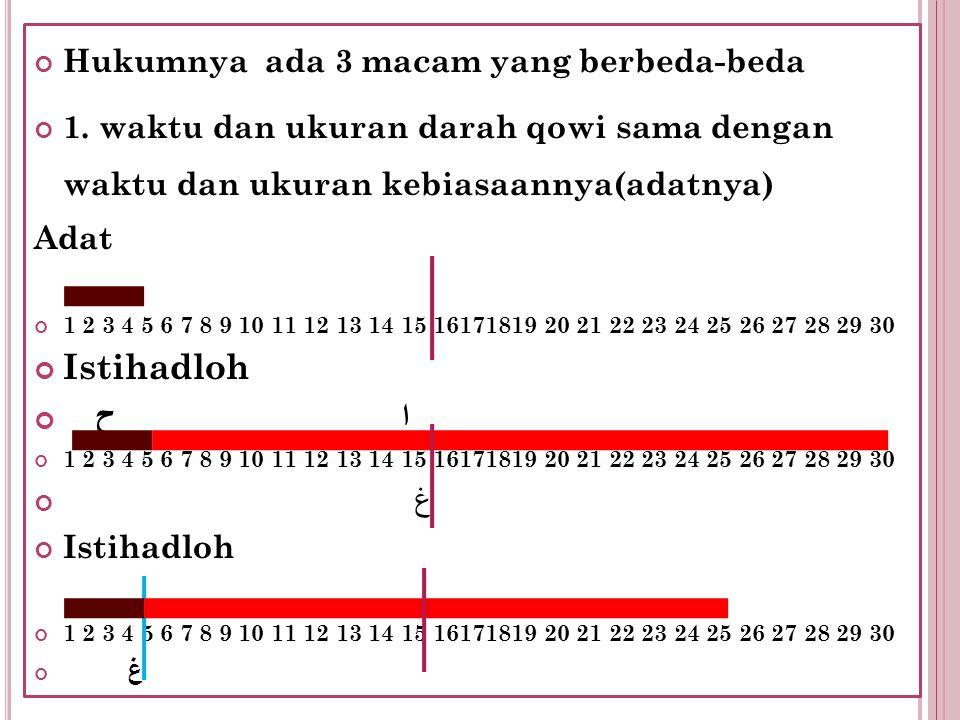 Istihadloh ا ح Hukumnya ada 3 macam yang berbeda-beda