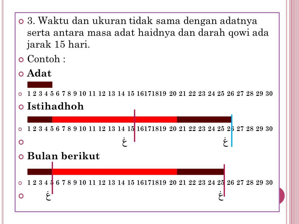 3. Waktu dan ukuran tidak sama dengan adatnya serta antara masa adat haidnya dan darah qowi ada jarak 15 hari.