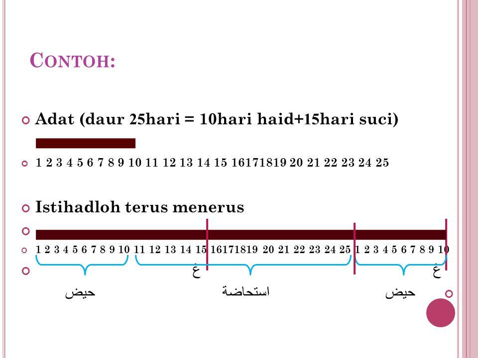 Contoh : Adat (daur 25hari = 10hari haid+15hari suci)