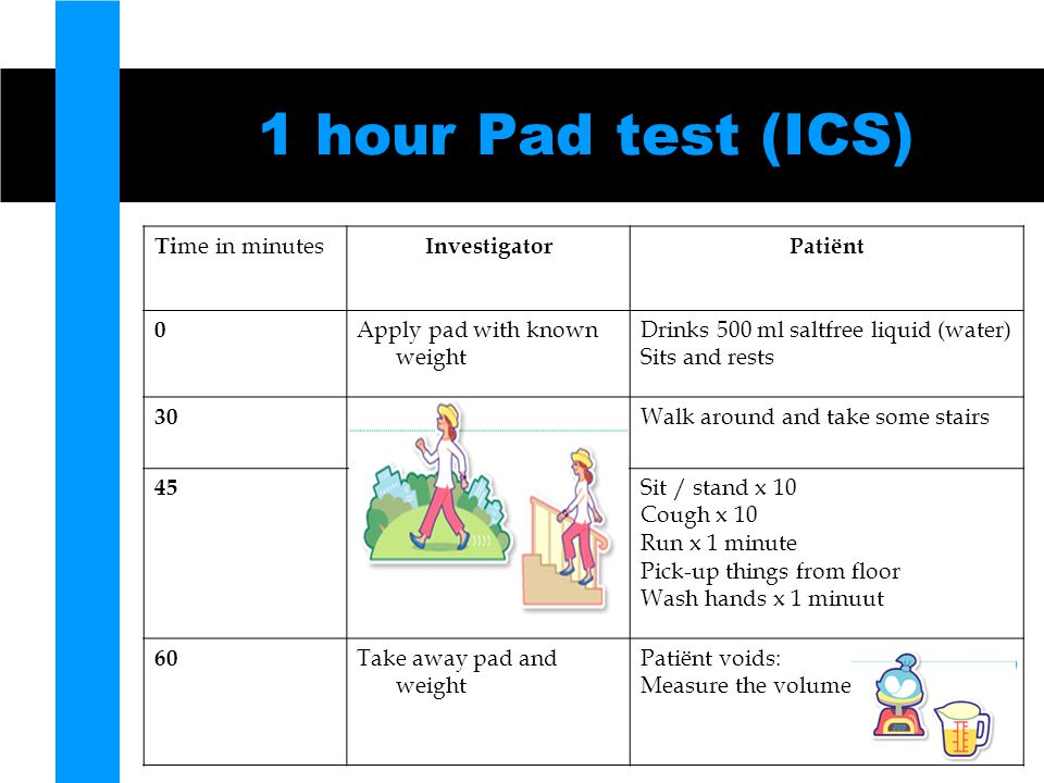 1 hour Pad test (ICS) Time in minutes Investigator Patiënt