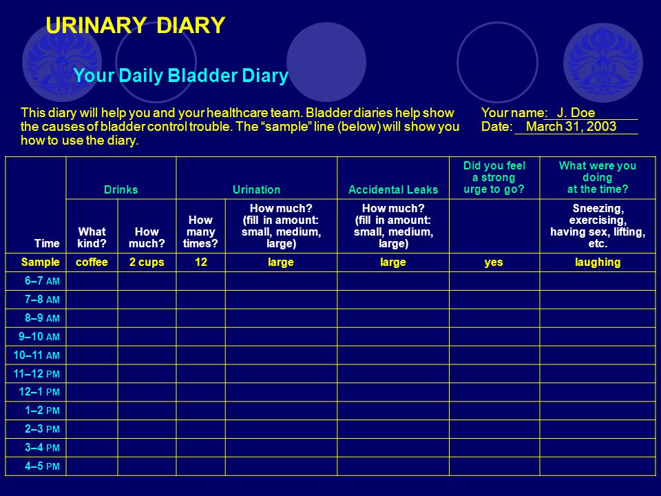 URINARY DIARY Your Daily Bladder Diary