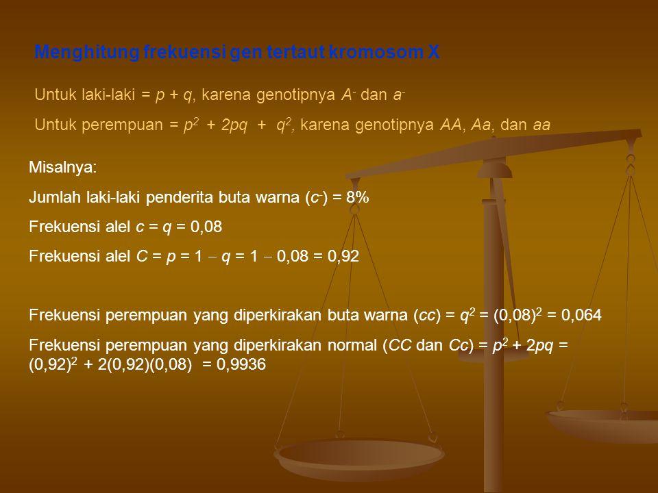 Menghitung frekuensi gen tertaut kromosom X