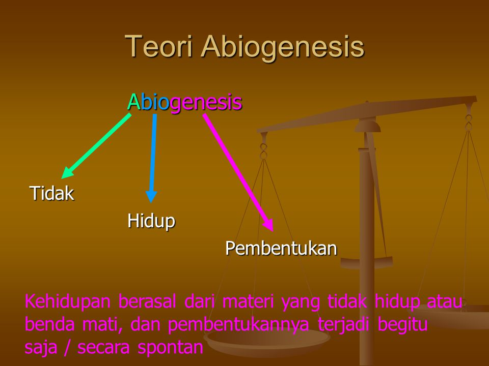 Teori Abiogenesis Abiogenesis Tidak Hidup Pembentukan