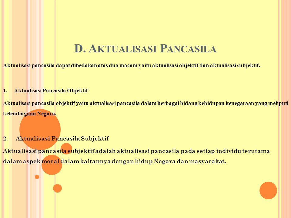 D. Aktualisasi Pancasila