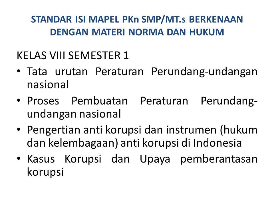 STANDAR ISI MAPEL PKn SMP/MT.s BERKENAAN DENGAN MATERI NORMA DAN HUKUM