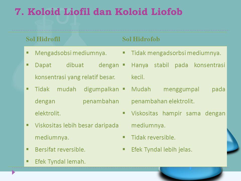 7. Koloid Liofil dan Koloid Liofob