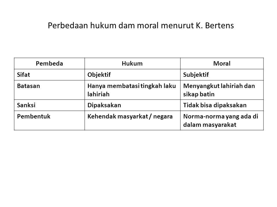Perbedaan hukum dam moral menurut K. Bertens
