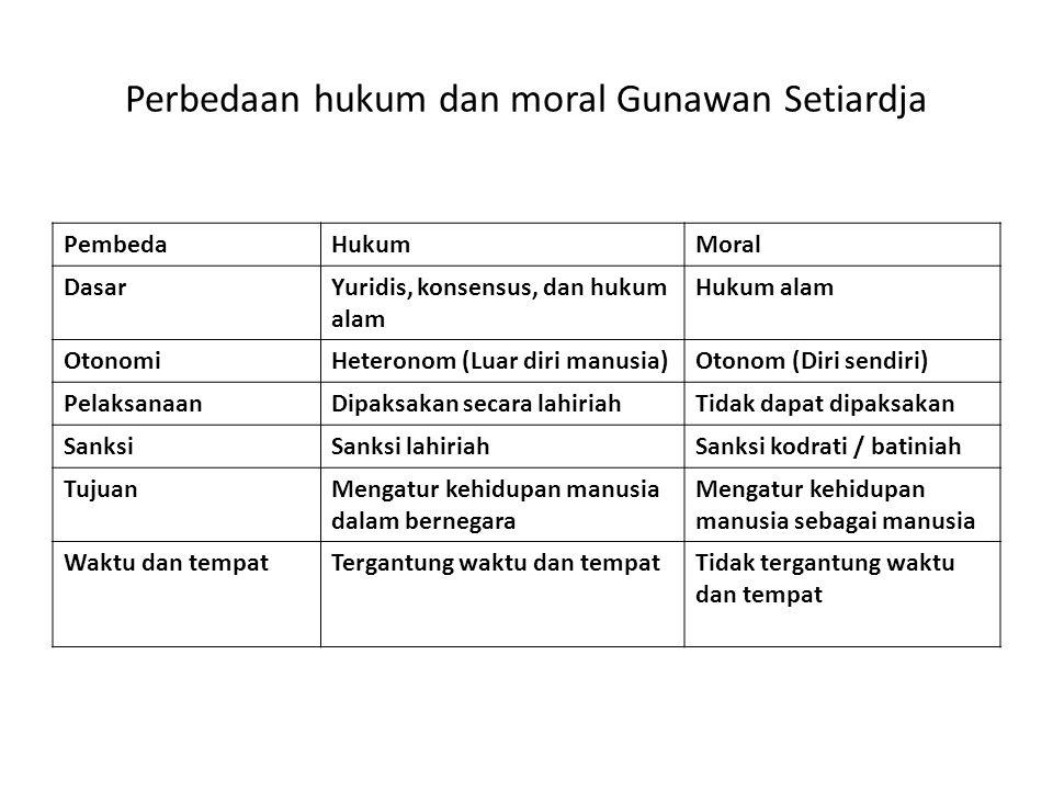 Perbedaan hukum dan moral Gunawan Setiardja