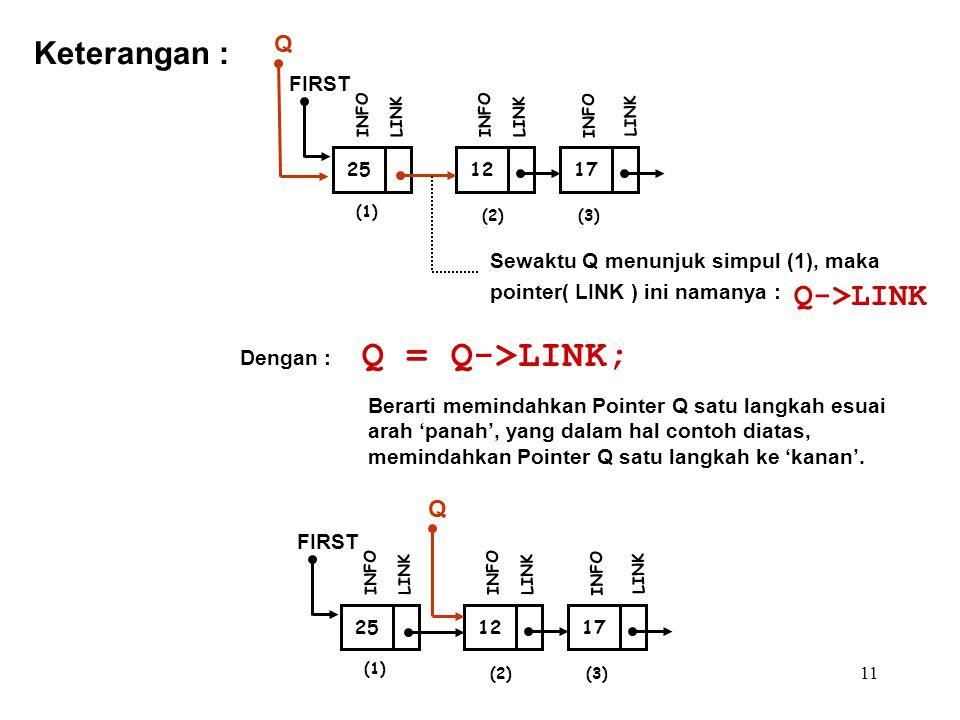 Q = Q->LINK; Keterangan : Q->LINK Q Q FIRST