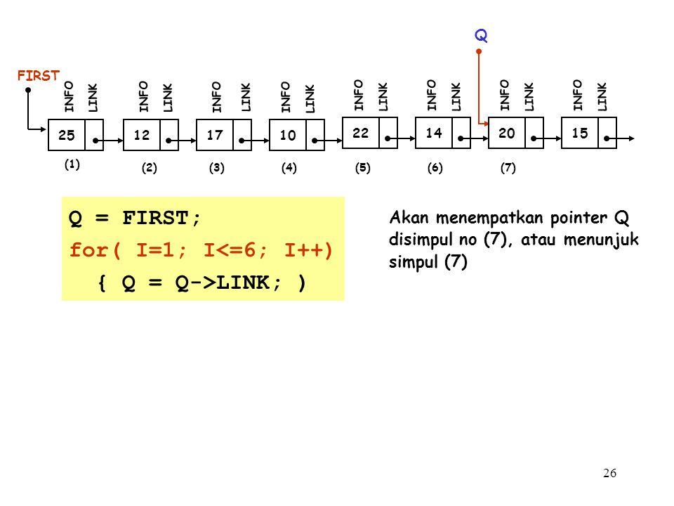 Q = FIRST; for( I=1; I<=6; I++) { Q = Q->LINK; )