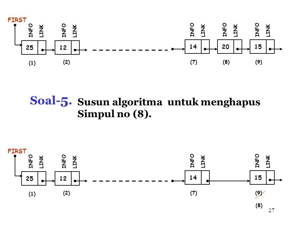 Soal-5. Susun algoritma untuk menghapus Simpul no (8). FIRST 25 12 14