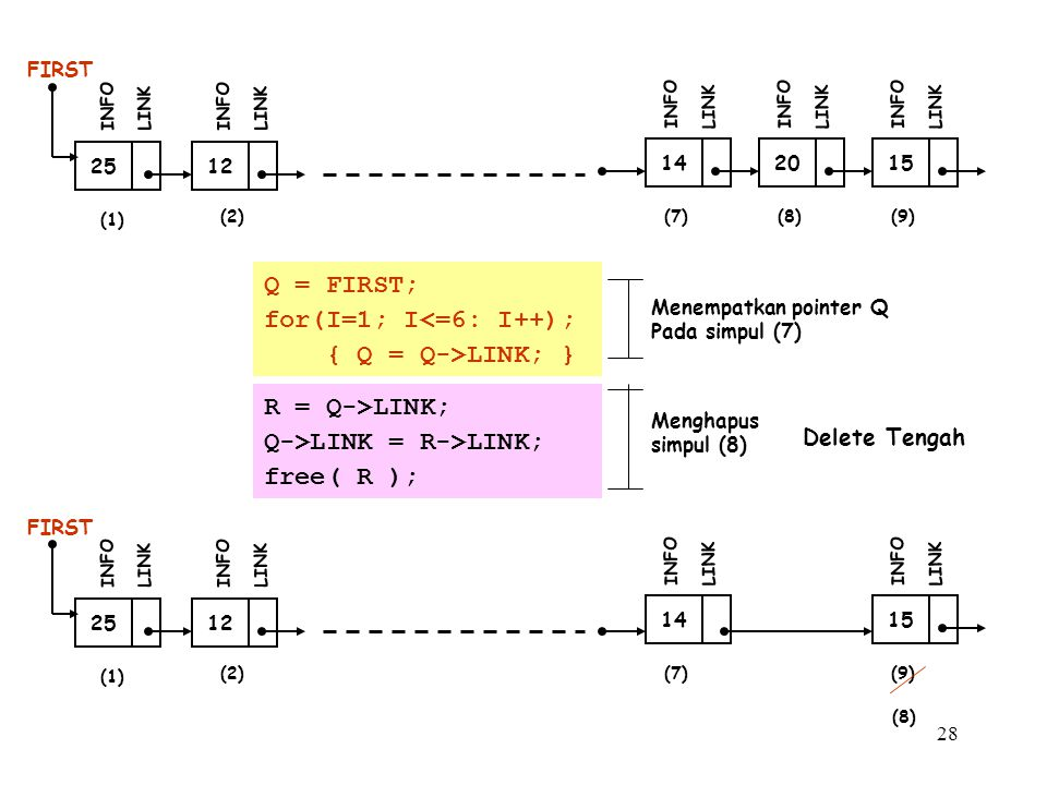 Q->LINK = R->LINK; free( R );