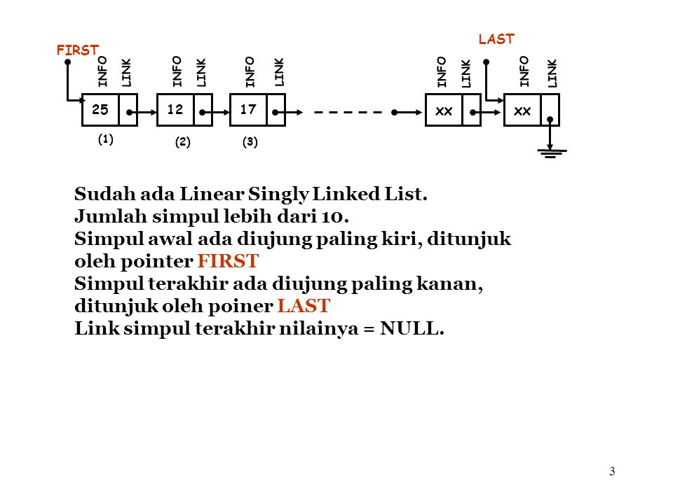 Sudah ada Linear Singly Linked List. Jumlah simpul lebih dari 10.